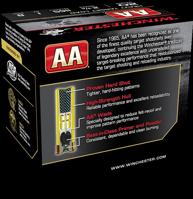AAH208 Box Image